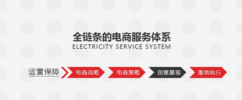 山东千赢国际备用官网电商服务体系