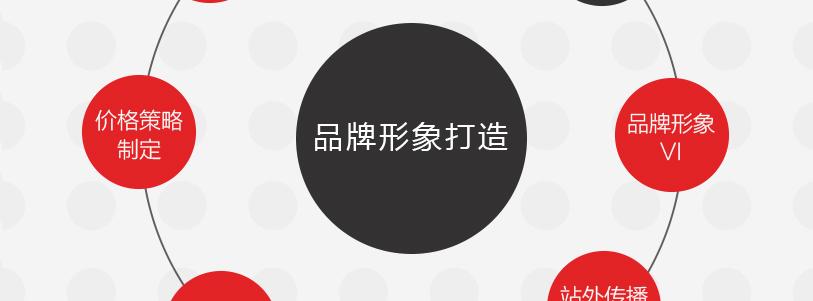 山东千赢国际备用官网业务布局